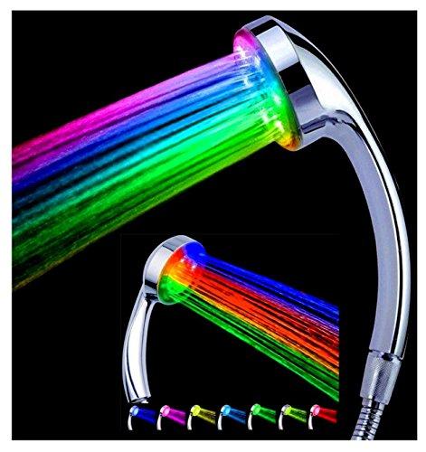 Farbwechsel Auf Knopfdruck Elektrisch Umschaltbare Farben