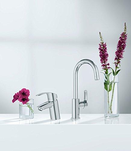 grohe eurosmart waschtischarmatur mit zugstange standard auslauf es 32926002. Black Bedroom Furniture Sets. Home Design Ideas
